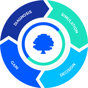 Oxand's strengths